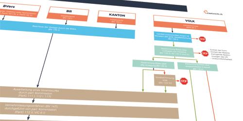 Vorschaubild für Lernmaterialien