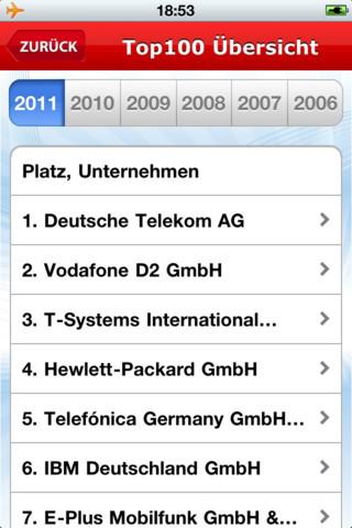 tilmannweigel.com/projekte/top100